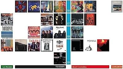 Los discos publicados del 86 al 89