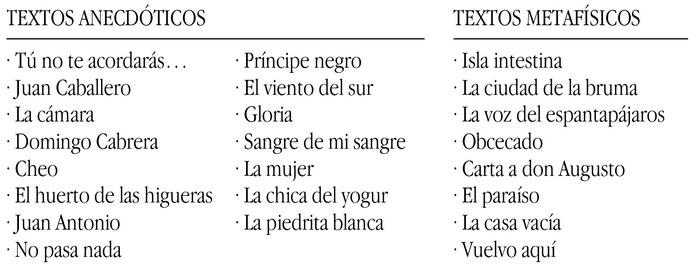 division textos